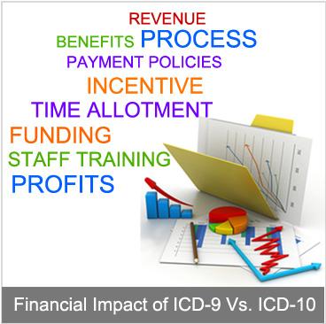 ICD 10 Impact