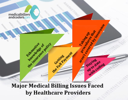 Major Medical Billing Issues Faced By Healthcare Providers