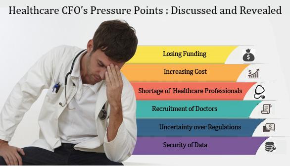 Healthcare-CFO's-Pressure