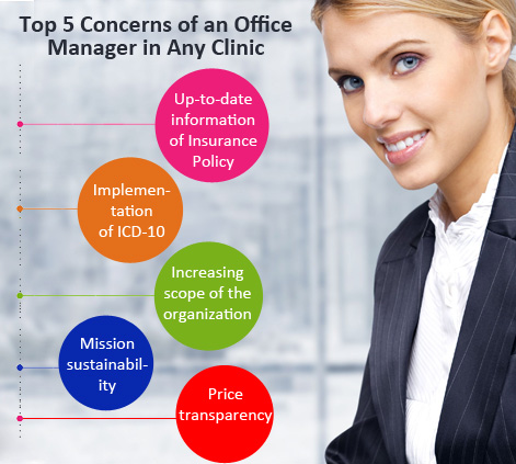 Top 5 Concerns of an Office Manager in Any Clinic