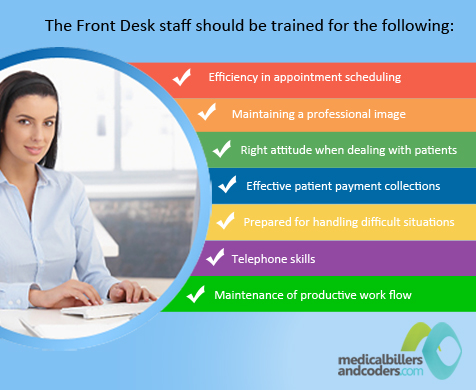 Is your Front Desk Specialist Trained for a Complex Clinical Environment?