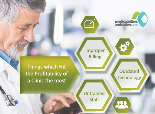 Things which Hit the Profitability of a Clinic the most