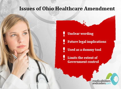 Issues of Ohio Healthcare Amendment