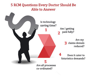 5 RCM Questions Every Doctor Should Be Able to Answer