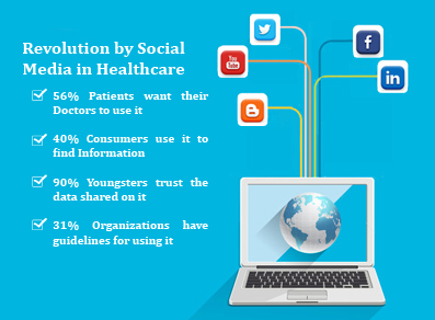 Social Media and Medicine: Challenges and Opportunities