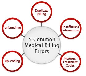 5 Common Medical Billing Errors