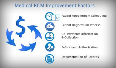 RCM-improvement-in-practice