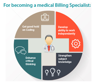What are the New Job Requirements for Medical Billing Specialists?
