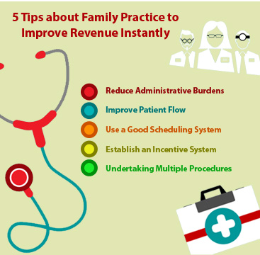 5 Tips about Family Practice to Improve Revenue Instantly