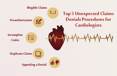 Top 5 Unexpected Claims Denials Procedures for Cardiologists