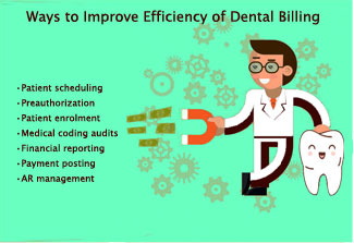 Improving Efficiency of Dental Billing and Collections with greater Focus on Patient Care