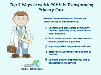 How Patient Centered Medical Homes are Transforming Primary Care?