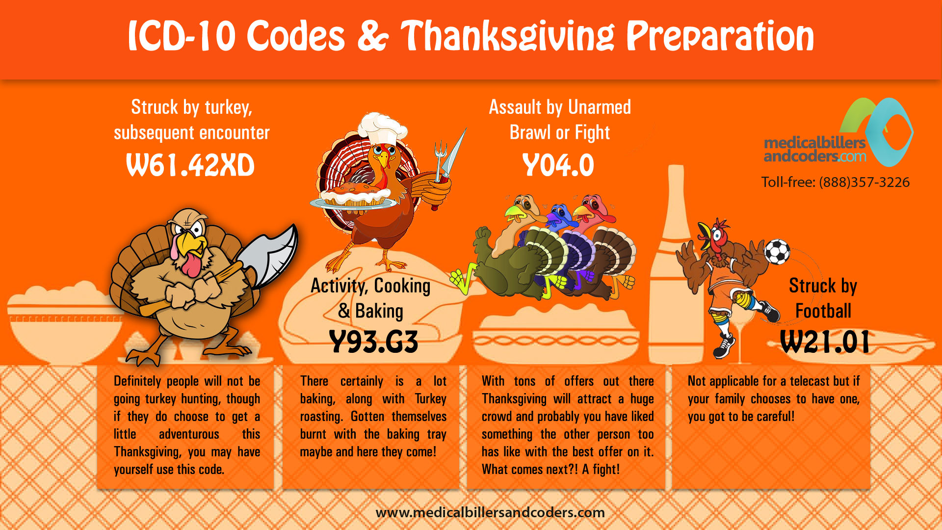 thanksgiving-icd-10-codes