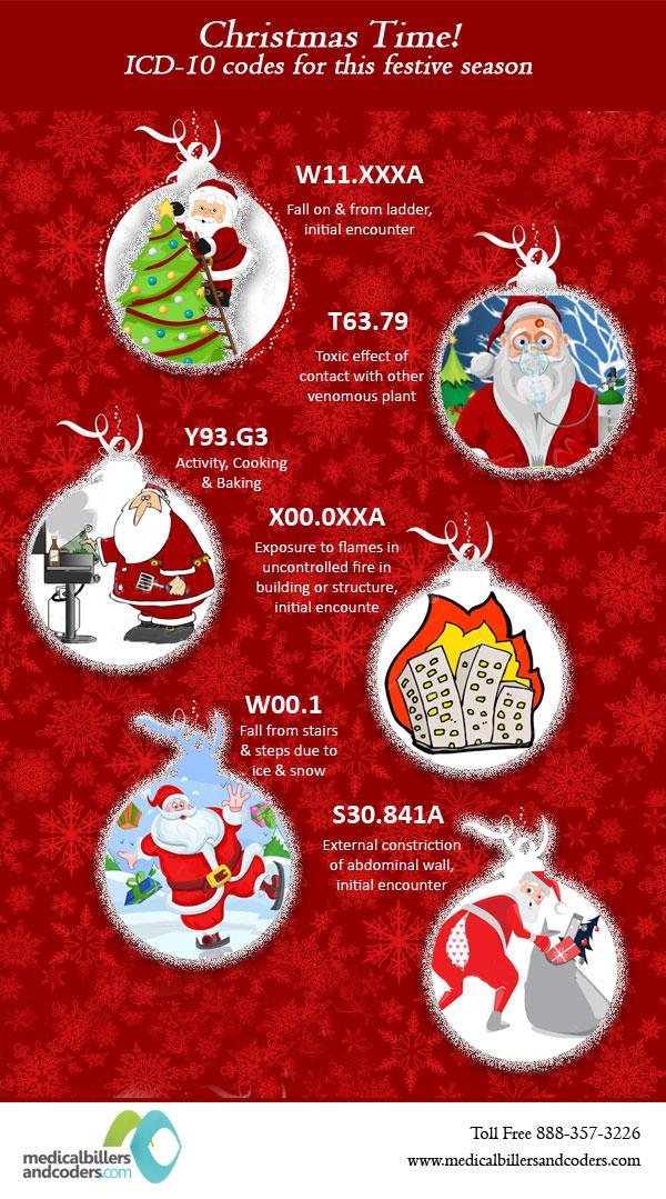 icd10-codes-christmas