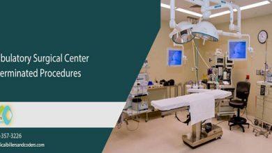 Ambulatory-Surgical-Center-Terminated-Procedures