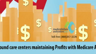 Are Wound care centers maintaining Profits with Medicare Alone?