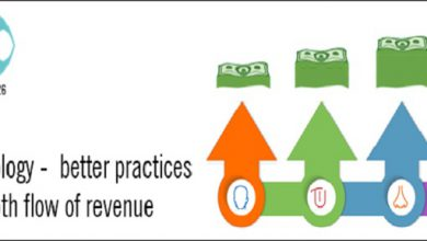 otolaryngology-better-practices-for-a-smooth-flow-of-revenue