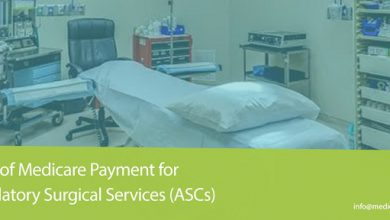 Basics of Medicare Payment for Ambulatory Surgical Services (ASCs)