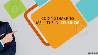 Coding Diabetes Mellitus in ICD-10-CM