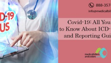 Covid-19: All You Need To Know About Icd-10 Codes and Reporting Guidelines