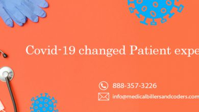 COVID-19 CHANGED PATIENT EXPERIENCE