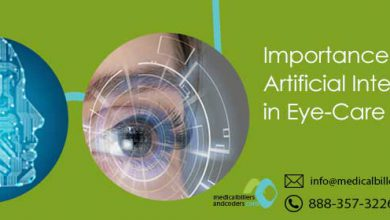 Importance of Artificial Intelligence in Eye-Care (Part 1)