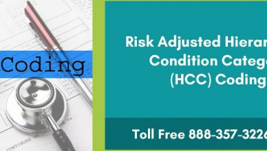 Risk Adjusted Hierarchical Condition Category (HCC) Coding