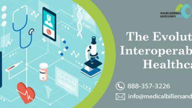 The Evolution of Interoperability in Healthcare