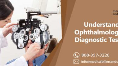Understand Ophthalmological Diagnostic Testing