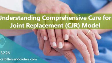 Understanding Comprehensive Care for Joint Replacement (CJR) Model