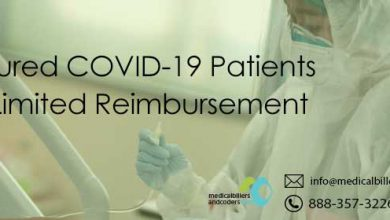 Uninsured COVID-19 Patients with Limited Reimbursement