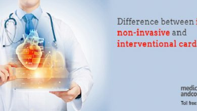 Difference between invasive, non-invasive and interventional cardiology