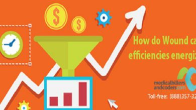 How do Wound care center efficiencies energize growth?