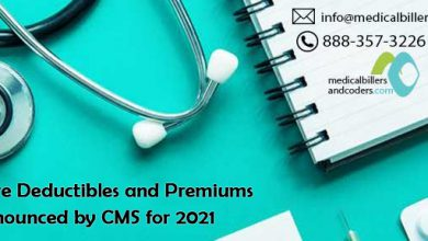 Medicare Deductibles and Premiums Announced by CMS for 2021
