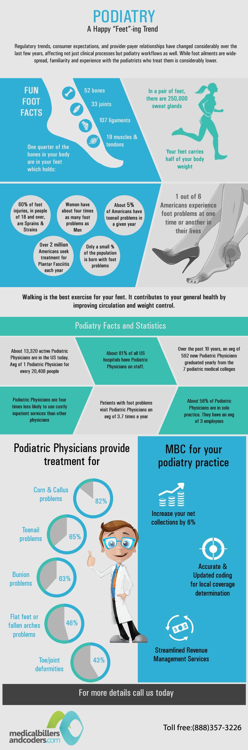 Podiatry medical billing