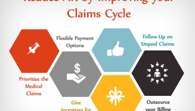 Reduce-AR-by-Improving-your-Claims-Cycle-blog1