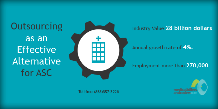 5 Benefits of Outsourcing ASC Billing
