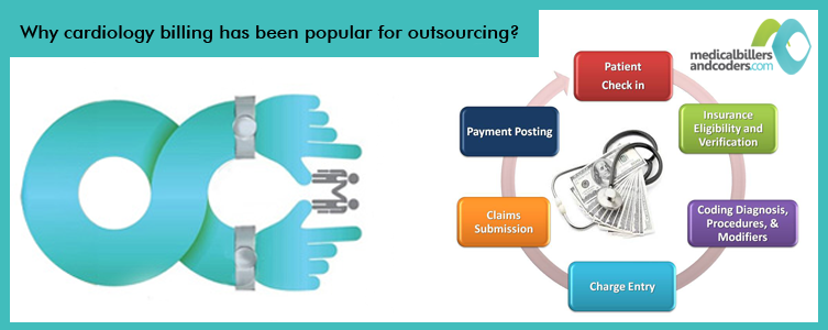 Why-Cardiology-Billing-Has-Been-Popular-For-Outsourcing-?