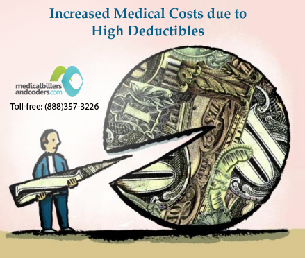 Increased Medical Costs due to High Deductibles