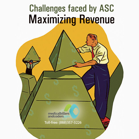 How are you Maximizing your ASCs' Revenue?