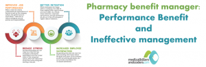 Pharmacy Benefit Manager: Performance Benefit and Ineffective Management