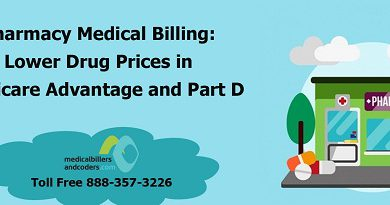 Blog-Pharmacy-Medical-Billing-Lower-Drug-Prices-in-Medicare-Advantage-and-Part-D