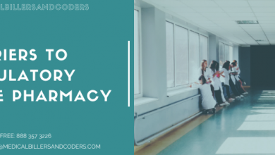 Barriers to Ambulatory Care Pharmacy